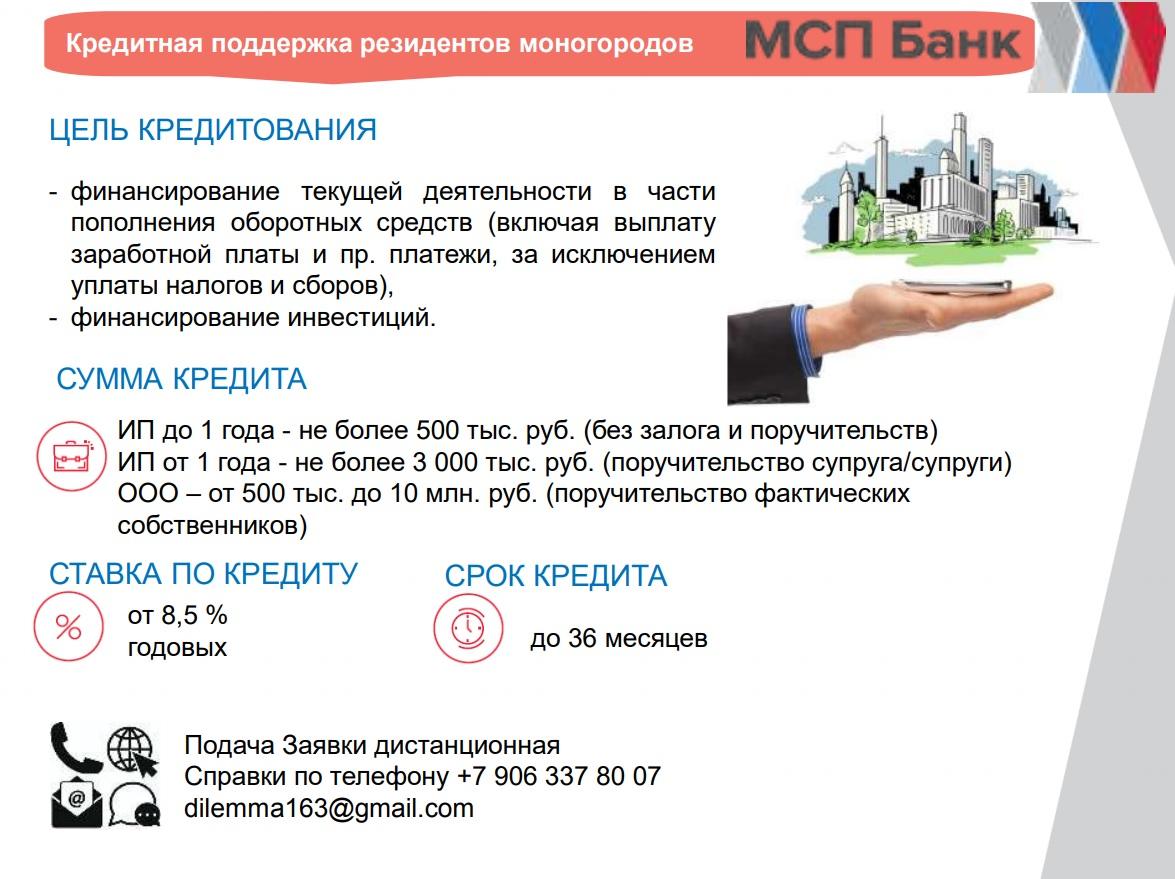 кредиты в банках тольятти 2020
